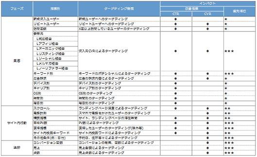 hitori_webanalyst08_07