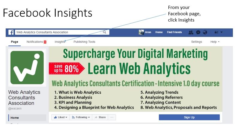Facebook Analytics Insights
