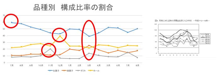 nakao_161024_グラフ