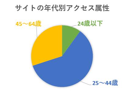 161219_hattori_1