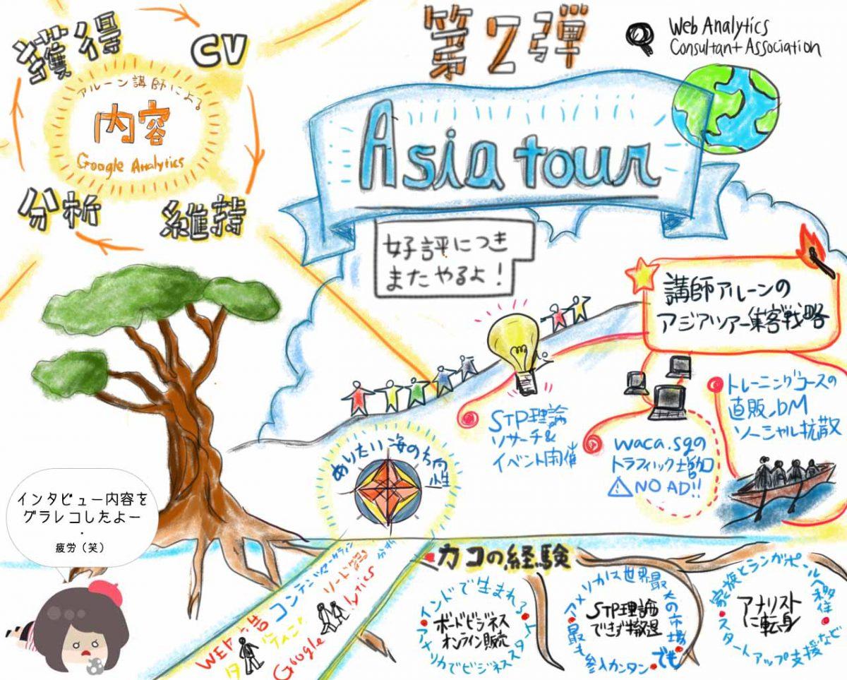 アジアツアーの集客施策とは? 講師のアルーン氏にインタビュー【WACAシンガポール日記】のアイキャッチ画像