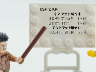 KSFとKPI