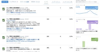 ツイートごとのインプレッションとエンゲージメント数、エンゲージメント率