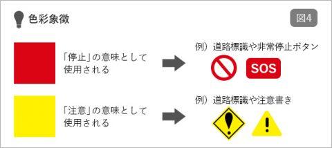図4 色彩象徴