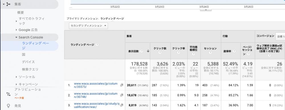 集客>Search Console>ランディングページ